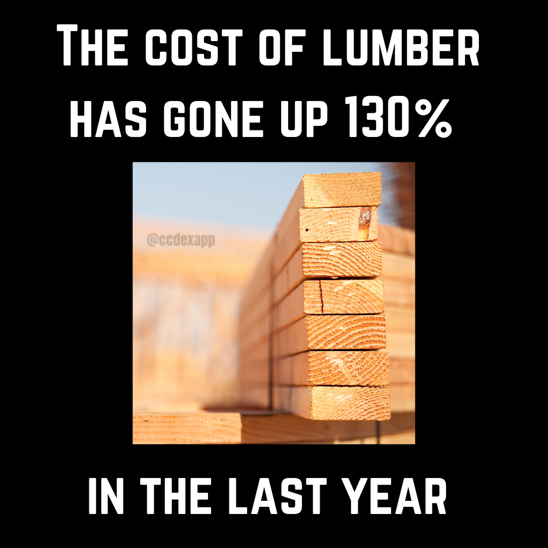 The cost of Lumber in 2021